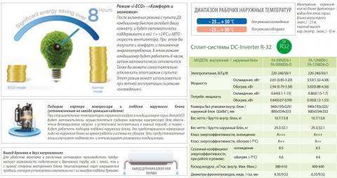 Midea FA-12N8D6-I / FA-12N8D6-O